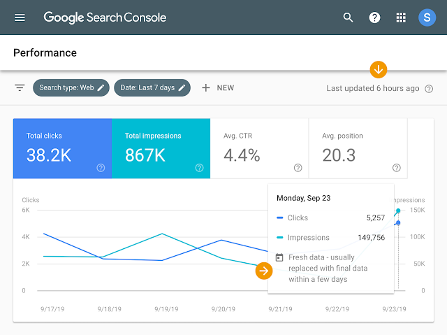 Google Search Console Performace Report Fresh Data